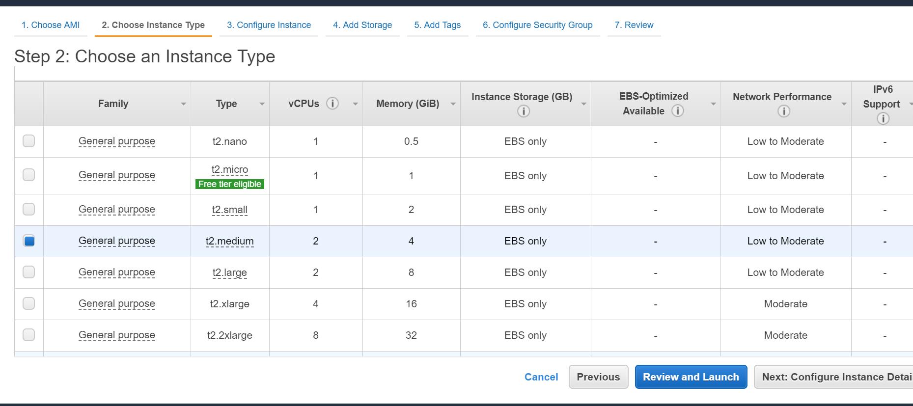 clustering on-premise identity server