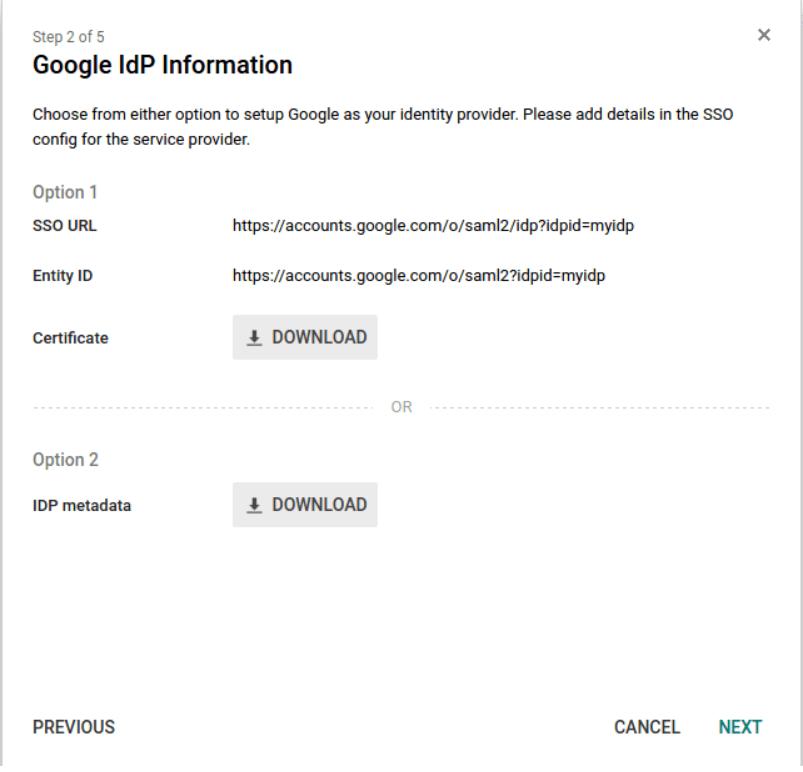 Google Apps Single Sign On (SSO)