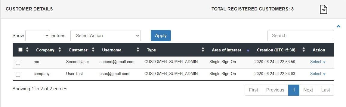 smtp gateway list of customer details
